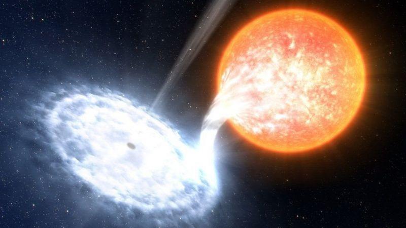 """NASA: """"Samanyolu Galaksisi dışında yeni bir gezegen keşfedildi"""""""